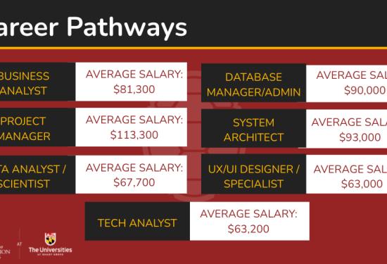 InfoSci Career Pathways