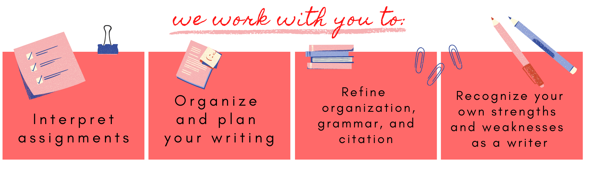 We work with you to interpret assignments; organize and plan your writing process; refine organization, argument, grammar, and citation; and recognize your own strengths and weaknesses as a writer.