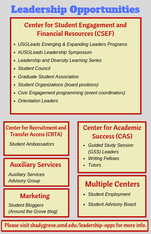 Leadership Opportunities at USG